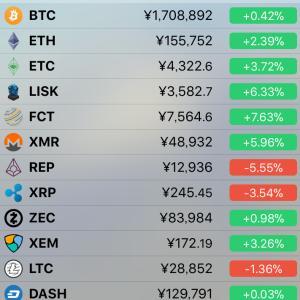 仮想通貨のリスクとは