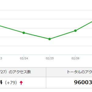 2/28の夜ぐらいに96万アクセス突破いたしました!!