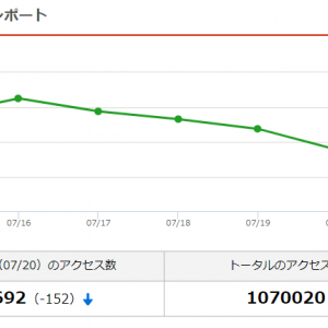 107万アクセス突破致しました!!