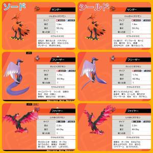 #ポケモン剣盾 プレイ日記29 ソードとシールドの3鳥 #冠の雪原