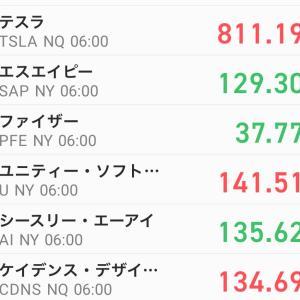 【アメリカ株価】調整局面か