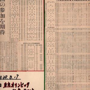 1964年東京オリンピック(part2)