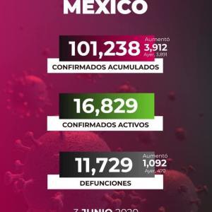 メキシコの感染者・死者数がどんどん増える