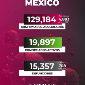 メキシコで新規感染者数の記録をまた更新