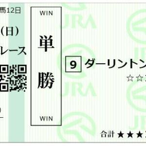 2020/5/31(日) 予想 中央64戦/地方11戦(日本ダービー◎ダーリントンホール)
