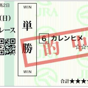 2020/6/14(日) 成績 37戦4勝 13400円→3620円 27%