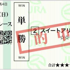 2020/7/12(日) 成績 中央 32戦5勝134%/地方 4戦0勝0%