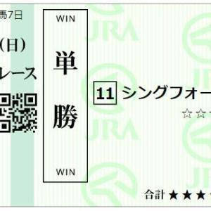 512日目:2020/9/27(日) 予想 1戦 2500円