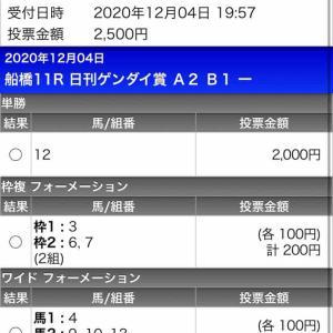547日目:2020/12/4(金) 予想 船橋11R購入2500円