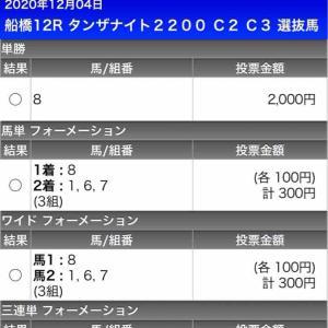 船橋12R購入3200円