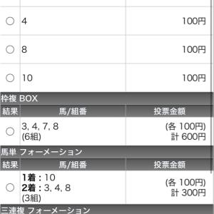 660日目:大井12R