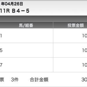 669日目:2021/4/26 大井
