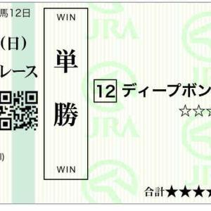 674日目:2021/5/2(日) 東京・阪神・新潟 勝負馬39頭/天皇賞・春◎ディープボンド