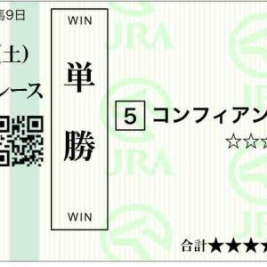 732日目:2021/7/31(土) 中央競馬 13戦4600円