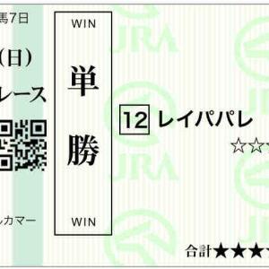 784日目:2021/9/26(日) 中央競馬 11戦3500円/神戸新聞杯◎シャフリヤール/オールカマー◎レイパパレ