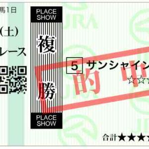 2019/8/17(土) 成績 16戦5勝 3200円→2300円 72%