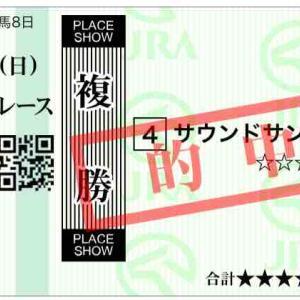 2019/8/18(日) 成績 16戦3勝 3200円→1670円 52%