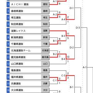 初日  第15回都道府県対抗全日本中学生女子大会