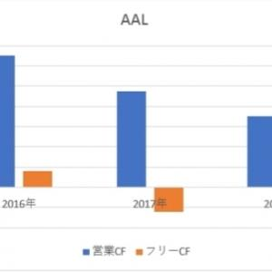 【DAL】【AAL】米航空会社は割安なのか!?
