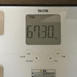 体重 増加