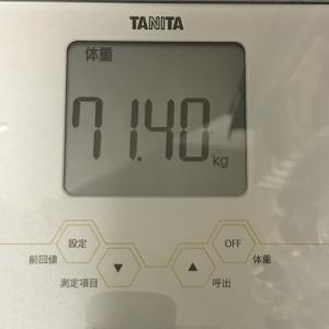 体重増加 痩せない