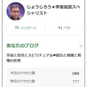 [Secret☆Post-210]昨日のアクセス数○○○