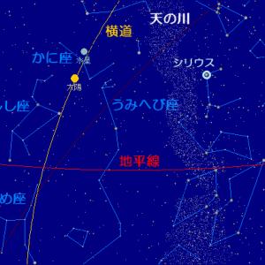 【覚醒と目覚め】星の種「スターシード」が宇宙の灯台「ライトワーカー」になるとき!