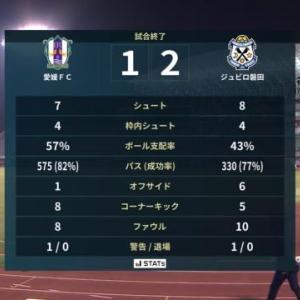 大森とルキアンで2アシスト2ゴール!!|愛媛 1-2 磐田