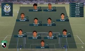 こういう試合を続けることが大事 磐田 2-1 松本