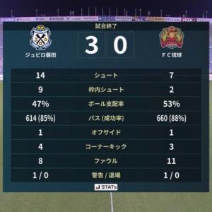 久々の快勝、こういう試合をもっと早く見たかった...|磐田 3-0 琉球