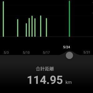 月間ジョギング距離