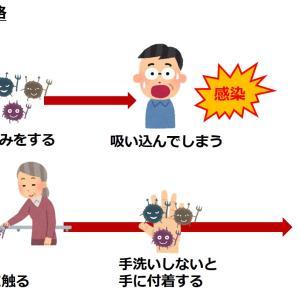 インフルエンザが猛威を振るっています!