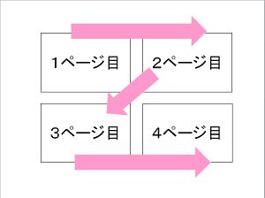 【パワーポイントの印刷】1枚のページに複数のページを印刷する方法