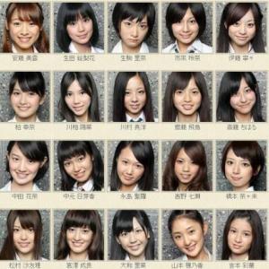 【超速報】若月佑美さん、SKE48系の芸能事務所に移籍  😻😻