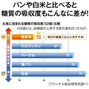 【10000円→8000円】糖質オフパンのお楽しみボックス