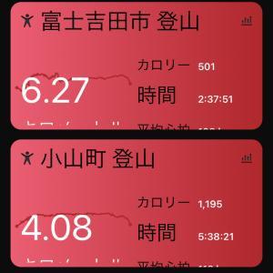 日帰り富士山②「ガーミン INSTINCT DUAL POWER」で記録してみた 2021.8.20