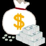米国ハイイールド債券インデックスの運用コストと評価