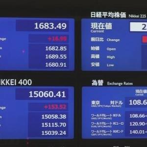 【株価】日経平均株価 今年の最高値更新 23,190円 上げ幅300円超 米株高で [5日11:10]