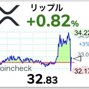 【悲報】仮想通貨リップル、Swell上げで34円になるもあっという間に32円に、これがリップル名物スウェル下げだwwwwwwww【XRP】