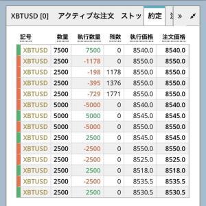 【朗報】BitMEXで仮想通貨を取引するとめちゃくちゃ儲かると俺の中で話題に