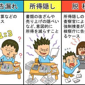 【悲報】ZOZO元社長の前澤友作さん、5億円の申告漏れ