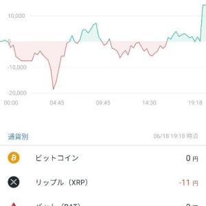 【仮想通貨】本日のビットコインFXの収支を発表します【6月18日】
