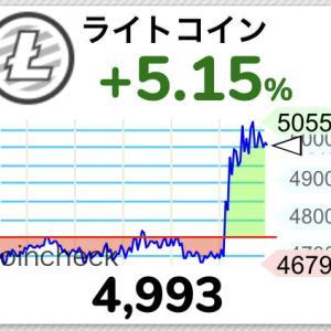 【朗報】ライトコインさん、5000円まで暴騰するwwwwwwwwwww【LTC】