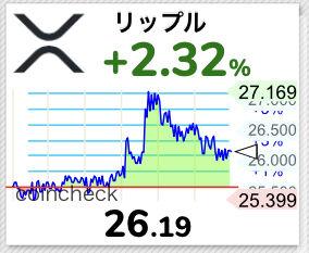 【朗報】仮想通貨リップル、27円まで急騰!今年はSwell上げくる?wwwwwwwwwww【XRP】