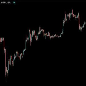 【速報】不死鳥ビットコイン爆上げ 2018年1月以来の高値