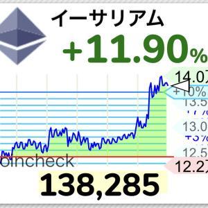 【朗報】仮想通貨イーサリアム、14万円タッチの急騰wwwwwwww【ETH】