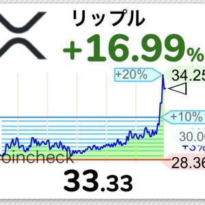 【速報】仮想通貨リップル、34円タッチの急騰するwwwwwwwwwwwwww【XRP】