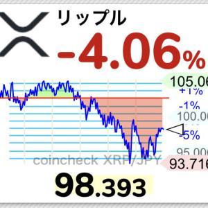 【悲報】仮想通貨リップル、100円割れて90円台に突入する【XRP】