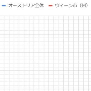 コロナ逡巡日記① (2月25日~3月1日)