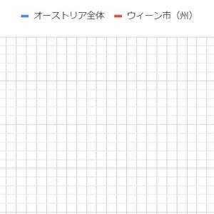 コロナ逡巡日記③ (3月9日~3月15日)